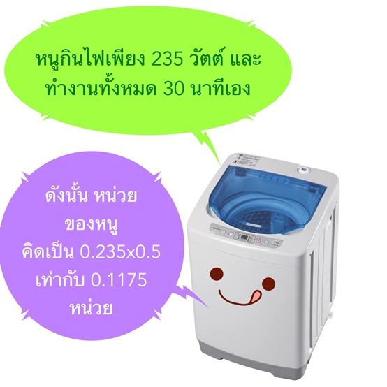 เครื่องซักผ้ามินิEasytoWashประหยัดมาก6