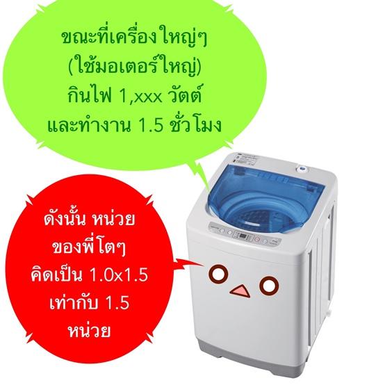 เครื่องซักผ้ามินิEasytoWashประหยัดมาก7